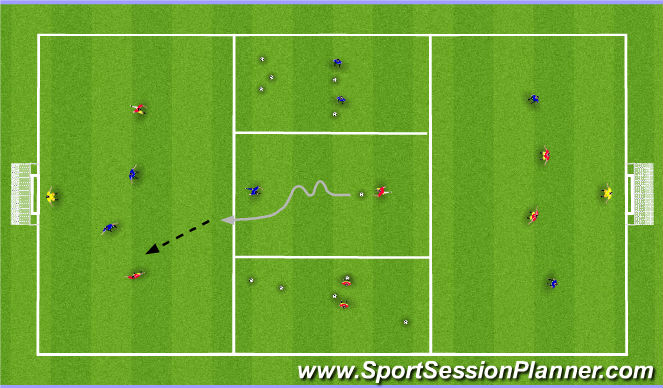Football/Soccer Session Plan Drill (Colour): Overload Game #1