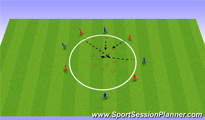 Football/Soccer Session Plan Drill (Colour): Circle Game