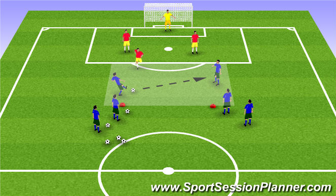 Football/Soccer Session Plan Drill (Colour): 2v1 and 2v2 to Goal