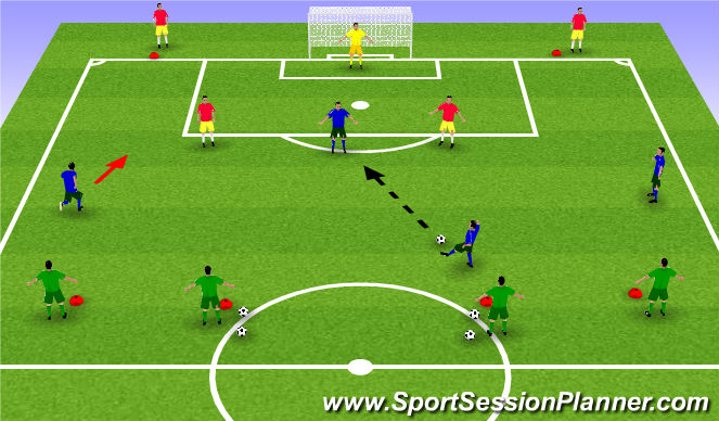 Football/Soccer Session Plan Drill (Colour): Overload Game 4v2