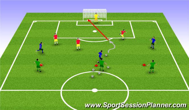 Football/Soccer Session Plan Drill (Colour): 3v3 or 4v4