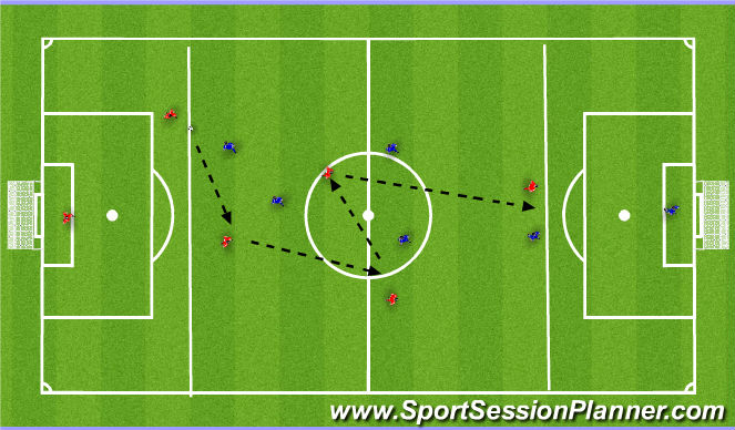 Football/Soccer Session Plan Drill (Colour): 6v6's