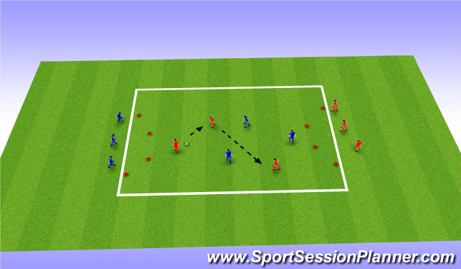 Football/Soccer Session Plan Drill (Colour): Chiping