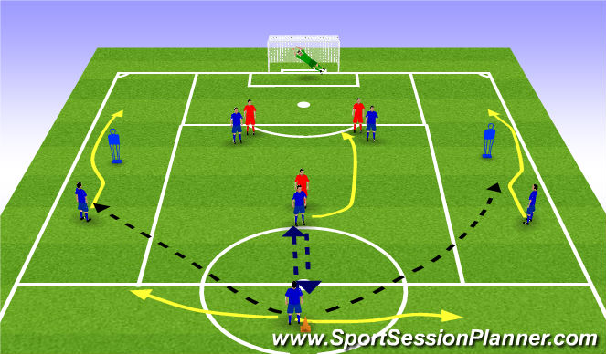 Football/Soccer Session Plan Drill (Colour): Switch of Play Component 1