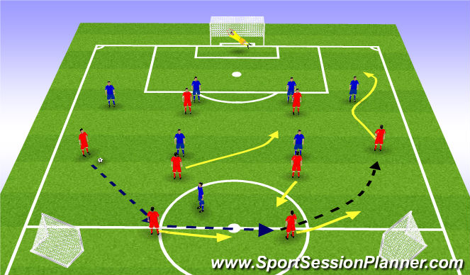 Football/Soccer Session Plan Drill (Colour): Switch of Play Phase of Play
