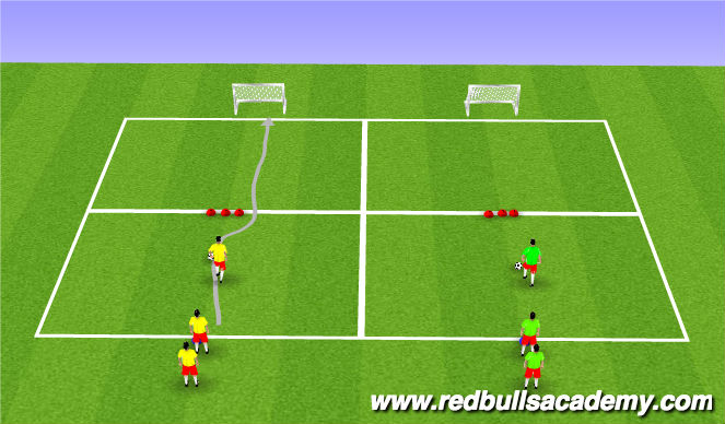 Football/Soccer Session Plan Drill (Colour): Dribbling/Moves to Finish