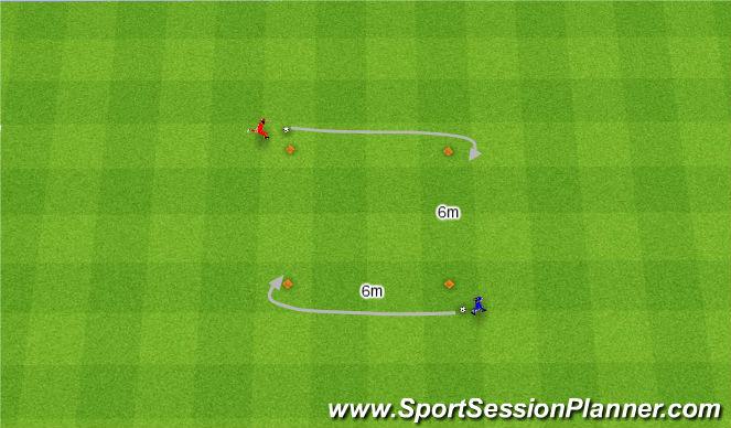 Football/Soccer Session Plan Drill (Colour): Dwa razy w koło kwadratu.