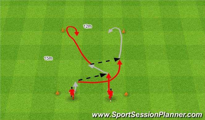 Football/Soccer Session Plan Drill (Colour): Obieg.