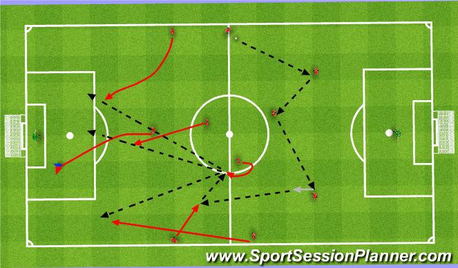 Football/Soccer Session Plan Drill (Colour): Wyprowadzenie piłki