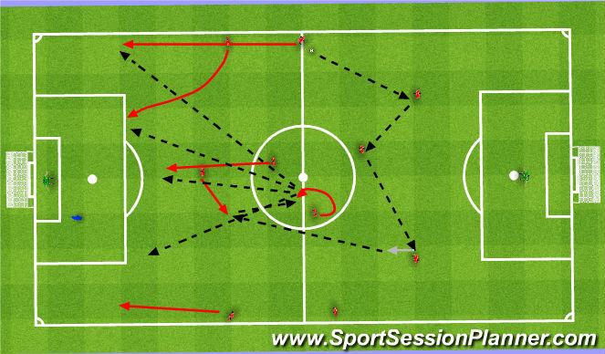 Football/Soccer Session Plan Drill (Colour): Wyprowadzenie piłki.