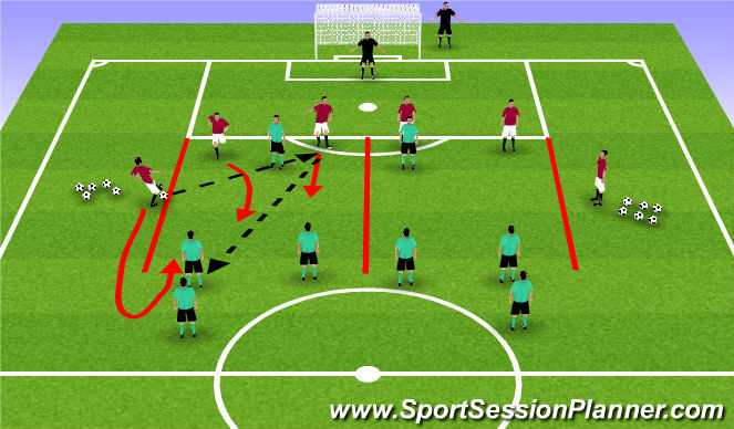 Football/Soccer Session Plan Drill (Colour): Component 1 variation