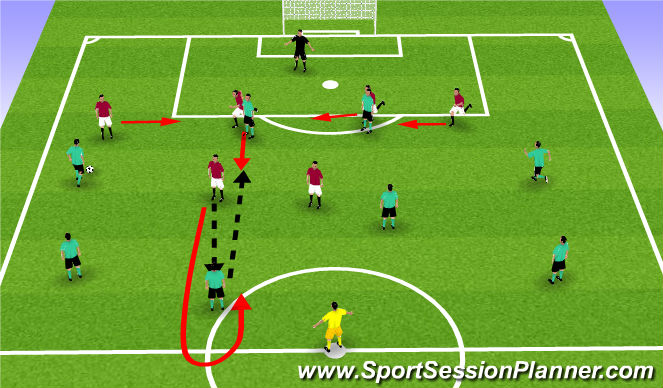 Football/Soccer Session Plan Drill (Colour): Phase of play 2