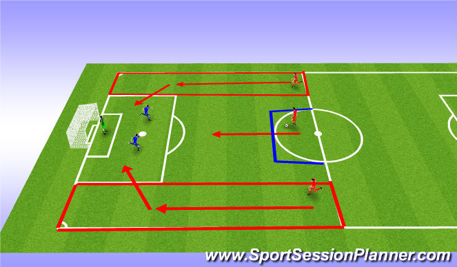 Football/Soccer Session Plan Drill (Colour): 10 second break