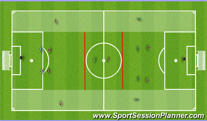 Football/Soccer Session Plan Drill (Colour): Component 2 progression