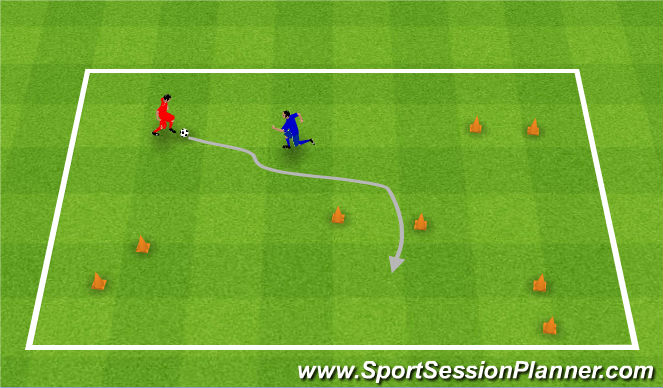 Football/Soccer Session Plan Drill (Colour): 1v1 through gates. 1v1 przez bramki.