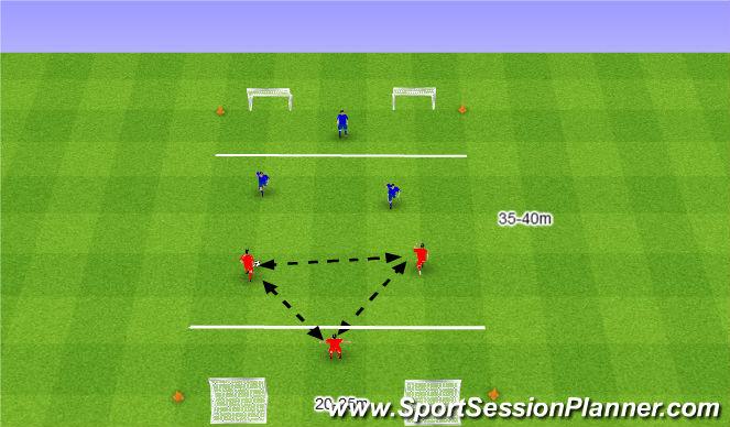 Football/Soccer Session Plan Drill (Colour): Utrzymywanie się przy piłce w sytuacjach 3v2.