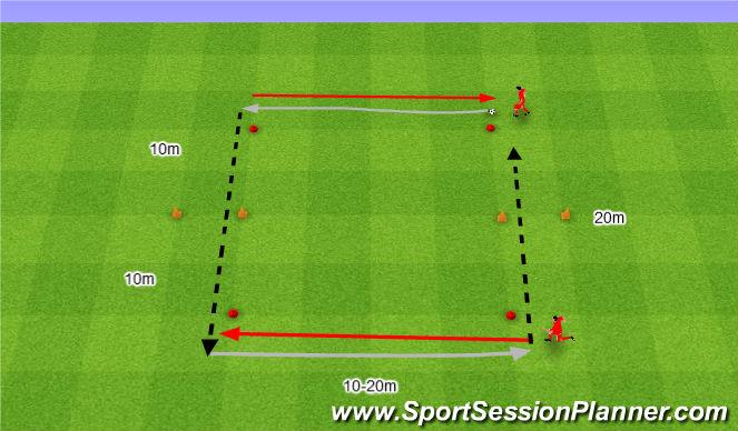Football/Soccer Session Plan Drill (Colour): Dokładne podania z obu stron.