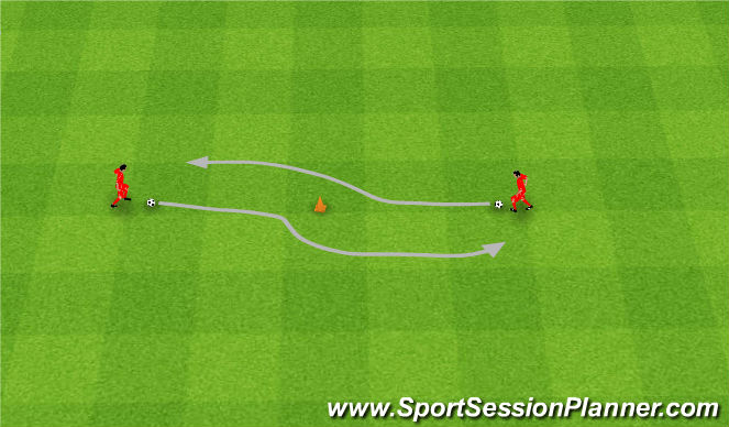 Football/Soccer Session Plan Drill (Colour): 1v1 Dribbling techniques. Zwody.
