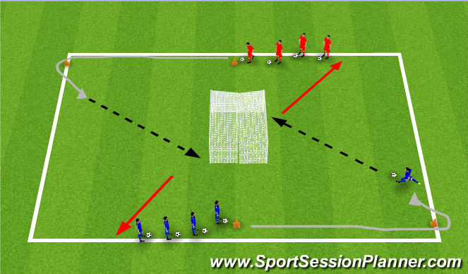 Football/Soccer Session Plan Drill (Colour): Back to back shooting