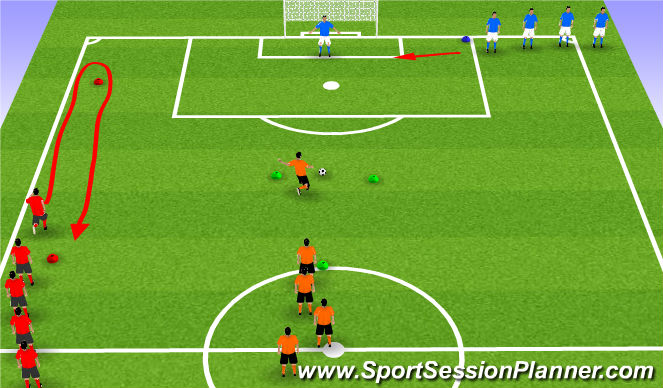Football/Soccer Session Plan Drill (Colour): 3 team shooting challenge