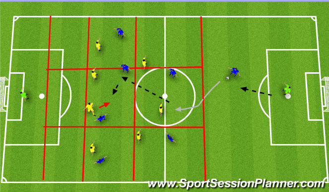 Football/Soccer Session Plan Drill (Colour): SPEED OF RECOVERY SSG