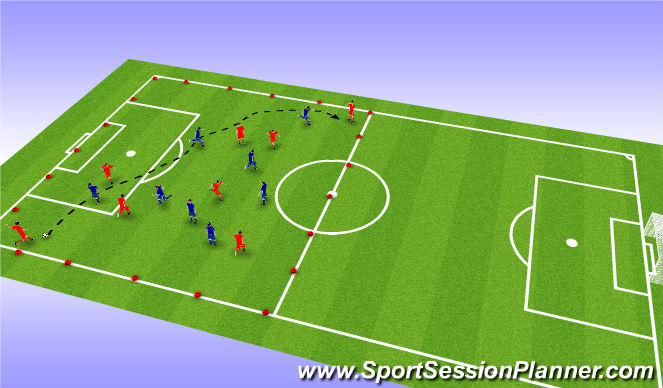 Football/Soccer Session Plan Drill (Colour): First progression