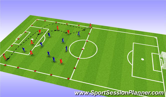 Football/Soccer Session Plan Drill (Colour): Second progression