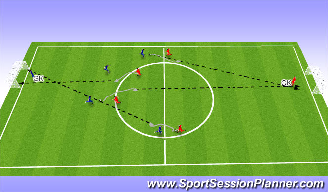 Football/Soccer Session Plan Drill (Colour): Tactical with a bit of progression