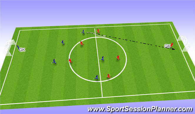 Football/Soccer Session Plan Drill (Colour): Progression and game related