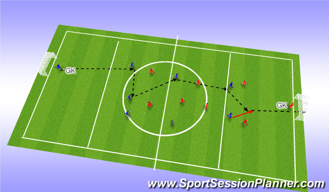 Football/Soccer Session Plan Drill (Colour): Small sided games.