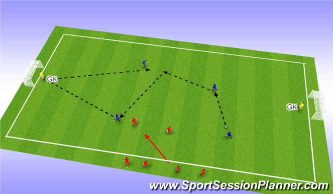 Football/Soccer Session Plan Drill (Colour): Variable with a bit of progression