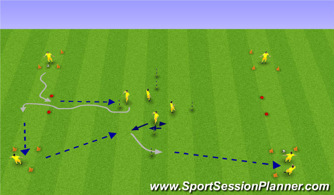 Football/Soccer Session Plan Drill (Colour): MASTERY GRID