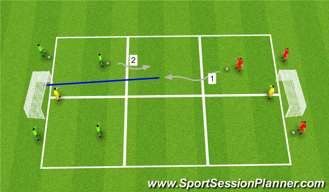 Football/Soccer Session Plan Drill (Colour): QUICK TRANSITION GAME