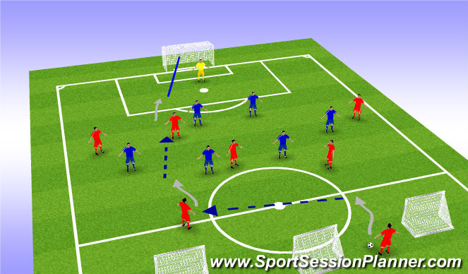 Football/Soccer Session Plan Drill (Colour): ATTACKING STRATEGY