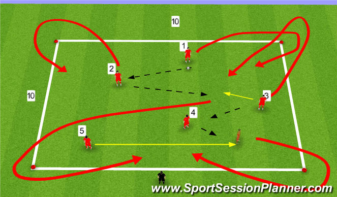 Football/Soccer Session Plan Drill (Colour): Fitness 1
