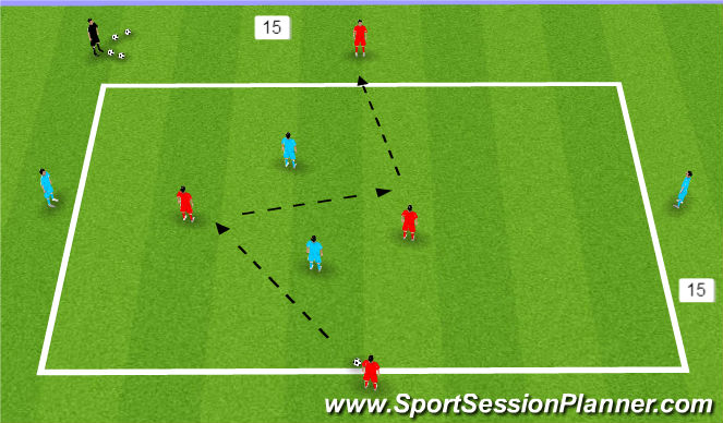 Football/Soccer Session Plan Drill (Colour): 2 v 2 North south, east west to targets