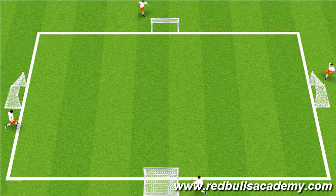 Football/Soccer Session Plan Drill (Colour): 3v3 mini shoot out
