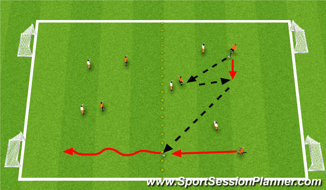 Football/Soccer Session Plan Drill (Colour): SSG-Possession Game