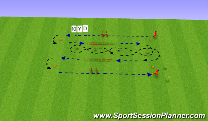 Football/Soccer Session Plan Drill (Colour): AGILITY COURSE