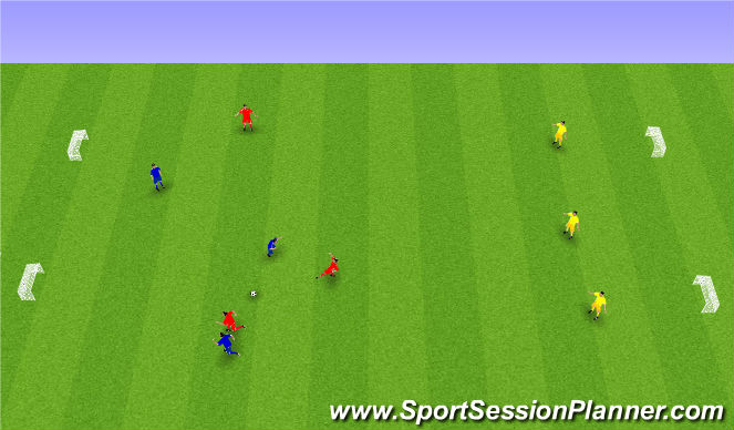 Football/Soccer Session Plan Drill (Colour): 3 á 3 + 3.