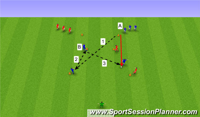 Football/Soccer Session Plan Drill (Colour): Sendingar og skot.