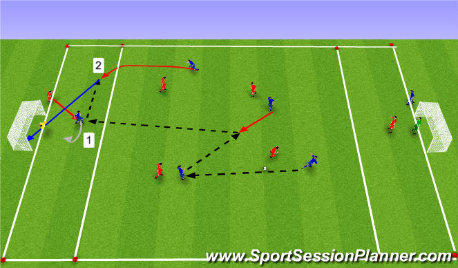 Football/Soccer Session Plan Drill (Colour): Skilyrtur leikur.