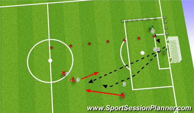 Football/Soccer Session Plan Drill (Colour): First progression defending,  Long passing and goal keeping