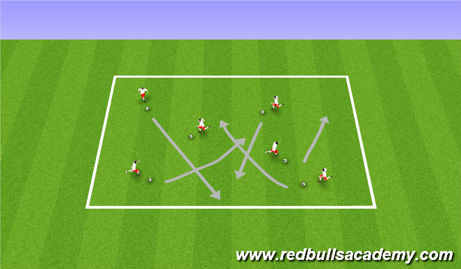 Football/Soccer Session Plan Drill (Colour): Messi and Ronaldo - Unopposed