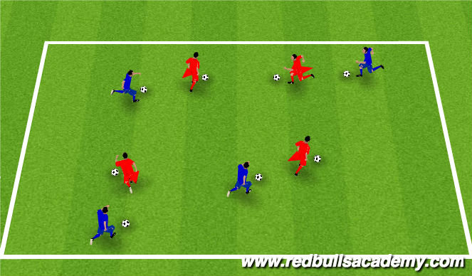 Football/Soccer Session Plan Drill (Colour): Fox and Farmers