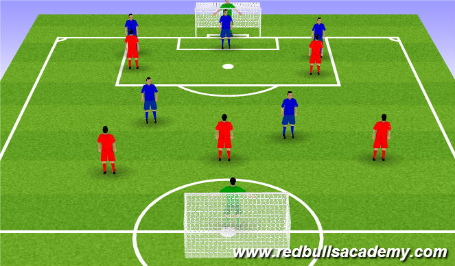 Football/Soccer Session Plan Drill (Colour): Free play - game