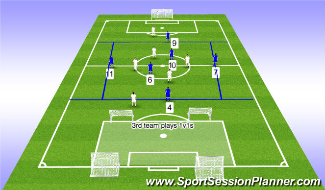 Football/Soccer Session Plan Drill (Colour): II - 6v4 Rondo