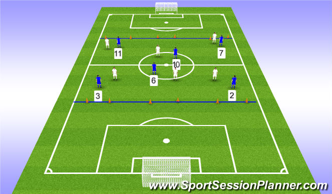Football/Soccer Session Plan Drill (Colour): II - 6v6