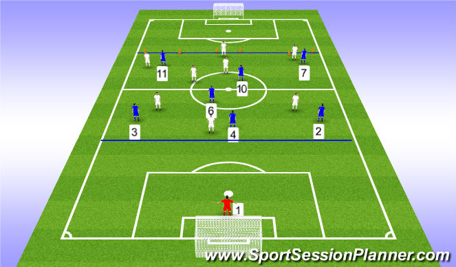 Football/Soccer Session Plan Drill (Colour): III - 8v8 with counter gates