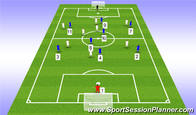 Football/Soccer Session Plan Drill (Colour): IV - 9v9